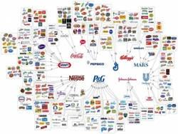 Самые опасные пищевые корпорации